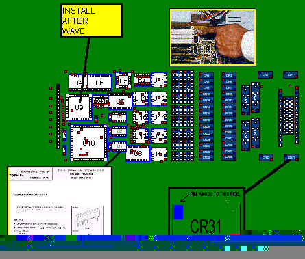 create pcb process documentation assembly sheets process aids assign separate colors to components for each assembly step add text and graphic annotation
