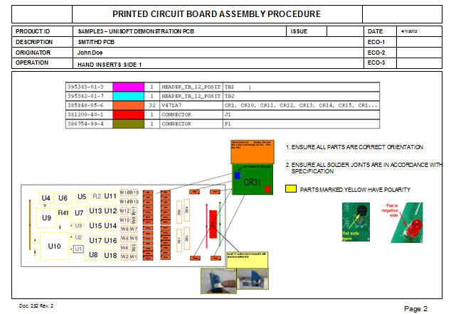 pcb assembly instructions documents process method sheets